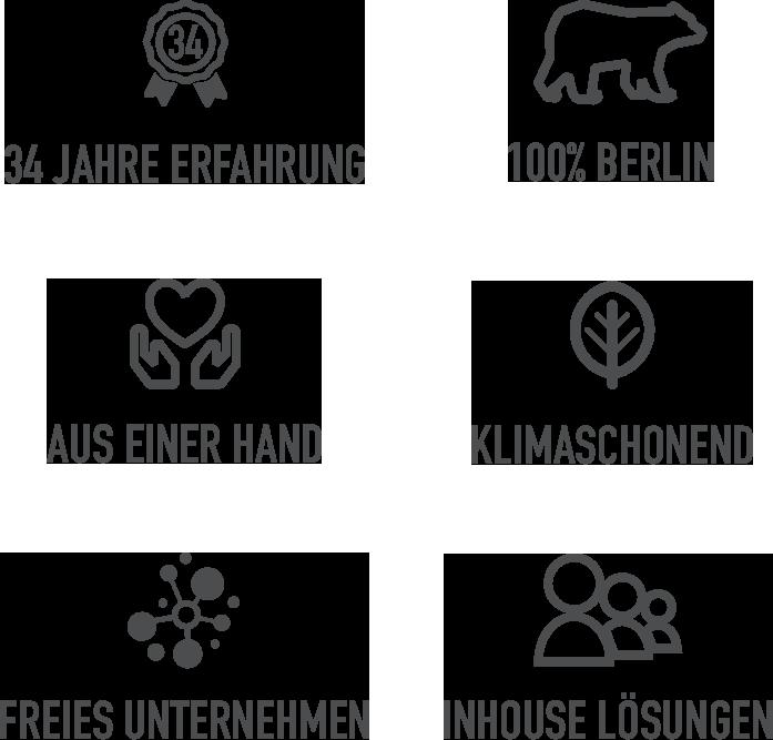 34 Jahre Erfahrung 100% Berlin Aus einer Hand Klimaschonend Freies Unternehmen Inhouse Lösungen